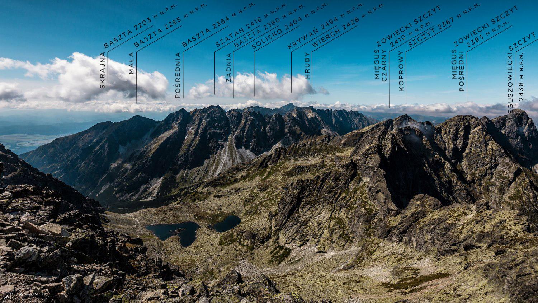 Panorama z Rysów - podpisane szczyty